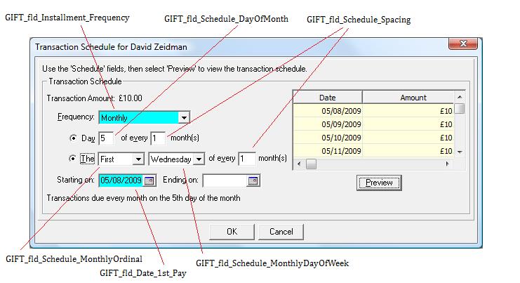 Raiser's Edge monthly gift installment schedule
